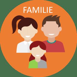 Erlebnisse z.B. mit Familien und Freunden zählen am meisten - Erfahrungen Frugalismus Erfahrungen zu Frugalismus